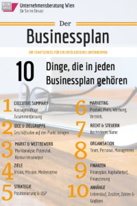 Businessplan wichtige Punkte